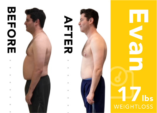 Nutrition Coaching Results
